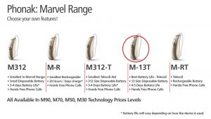 On a white banner background aligns the Phonak Marvel Hearing Aids labelled with its name and features highlighting the M-13T as shown encircled red