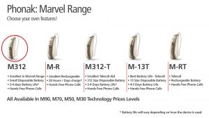 On a white banner background aligns the Phonak Marvel Hearing Aids labelled with its name and features highlighting the M312 as shown encircled red