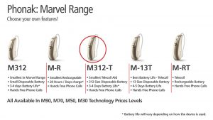 On a white banner background aligns the Phonak Marvel Hearing Aids labelled with its name and features highlighting the M312-T as shown encircled red