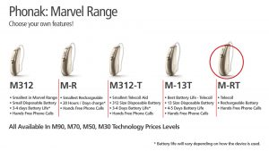 On a white banner background aligns the Phonak Marvel Hearing Aids labelled with its name and features highlighting the M-RT as shown encircled red
